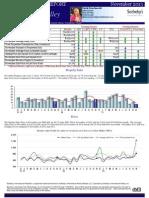 Carmel Valley Homes Market Action Report Real Estate Sales for November 2013