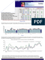 Monterey Homes Market Action Report Real Estate Sales for November 2013