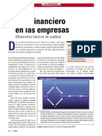Plan Financiero en Las Empresas