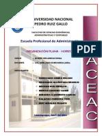 Trabajo Org. Plana u Horizontal.w