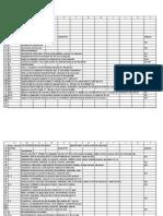 Catalogo de Conceptos en Excel