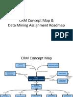 CRM Concept Map