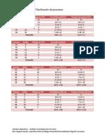 Practica_No_6_Planificación de procesos lu1zs.doc