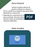 Presentación México