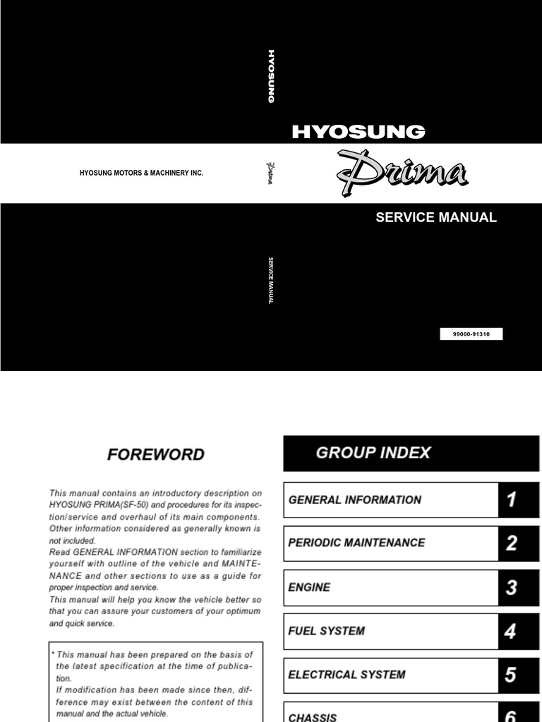 Hyosung Scooter Wiring Diagram Detailed Schematics Honda Trusted Diagrams U2022