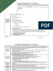 College Readiness Criteria