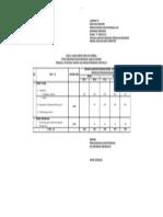 Lampiran IV Permenpan No. 77 Tahun 2012 - Jabfung Pengelola Pbj