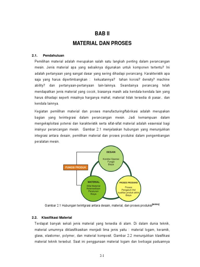 Material dan proses elemen mesin ccuart Choice Image