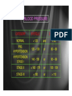 Blood Pressure Risk