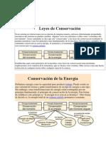 Leyes de Conservación  practica  de fisica