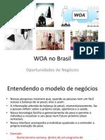 brazil market