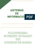 Diagrama Intranet EDI CodigodeBarra
