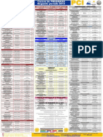 Materias PCI - 2013 II