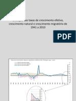Evolucao_variaveis_demograficas