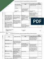 T5 B72 Civil Liberties Fdr- Table- Team 5 Recommendations 625