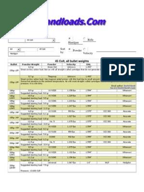 All Load Data for the 45 Long Colt Handgun Cartridge   Cartridge
