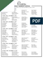 December 7, 2013 Yahrzeit List