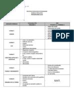 programa BAC y PSU 2014 FISICA.docx