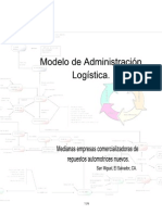 Gestion de Productos