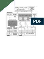 Arquitectura Del Software SCADA