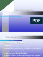 Aula1novaproduto e Processo