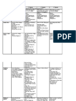 AVID English I- Curriculum Map-DRAFT