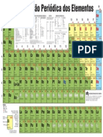 Tabel a Periodic Agr 2007