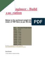 Civil Engineer-