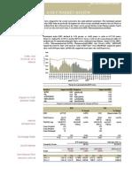Asset Backed Securities Bangladesh