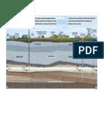 Fracturarea hidraulică HF utilizează apă din sursele