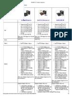 GIGABYTE - Product Comparison 2013
