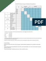 Daftar Presensi Piket RUTI Terbaru Golongan C Praktikum Fisiologi Hewan
