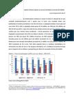 O crescimento da PEA e a redução do hiato de gênero nas taxas de atividade no mercado de trabalho