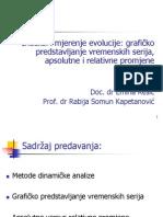 Indeksi i Mjerenje Evolucije - Graficko Predstavljanje Vremenskih Serija Apsolutne i Relativne Promjene