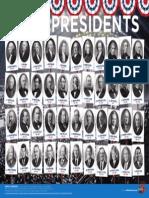 US Presidents Infographic