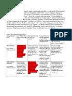 multimodal piece new draft 4-1 assesment