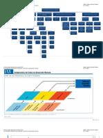 Cuadro Informe PNUD 2010