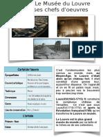 Louvre Et Chefs d'Oeuvre