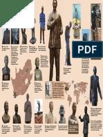 Madiba statues