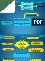 Unidad 8 Final 9 y 10 en PDF