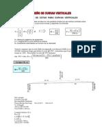 Calculo de Cotas Para Curvas Verticales PDF