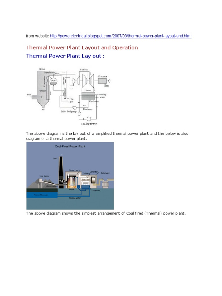 main parts of a thermal power plant working boiler heat exchangerPower Plant Layout Arrangement #14