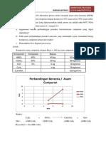 Tugas 3 PIK2 Indrayana Pratama Proses Nitrasi