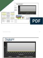 Dialight TCO Calculator