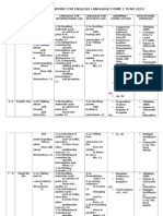 Yearly Scheme of Work for English Language Form 1-2014