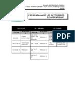 CRONOGRAMA ASISTENTES CUZCO
