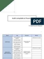 Audit Cours1