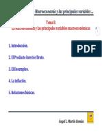 Variables Micro y Macroeconomicas