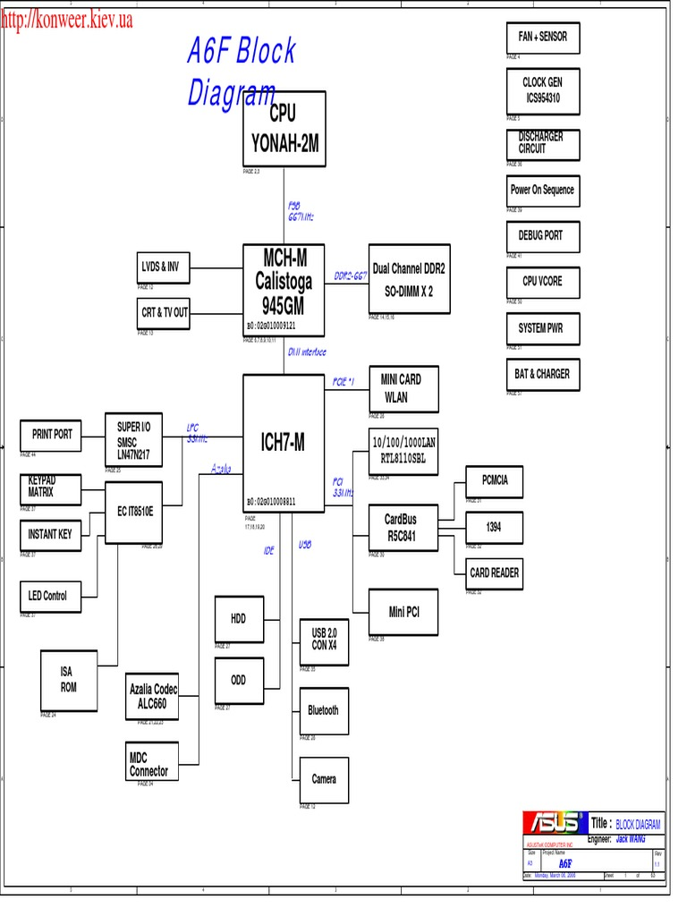 ASUS_A6J SCHEMATIC.pdf | Electronic Engineering | Electricity on