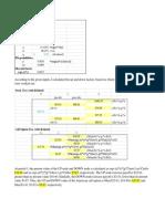 american option pricing - binominal tree and replication